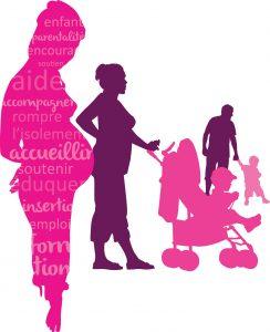 Centre d'accueil femmes enceintes, mères isolées, pères, couples, enfants moins de 3 ans